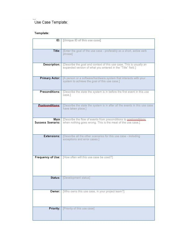 Uml Diagram Types Learn About All 14 Types Of Uml Diagrams Use Case Business Case Template Business Template