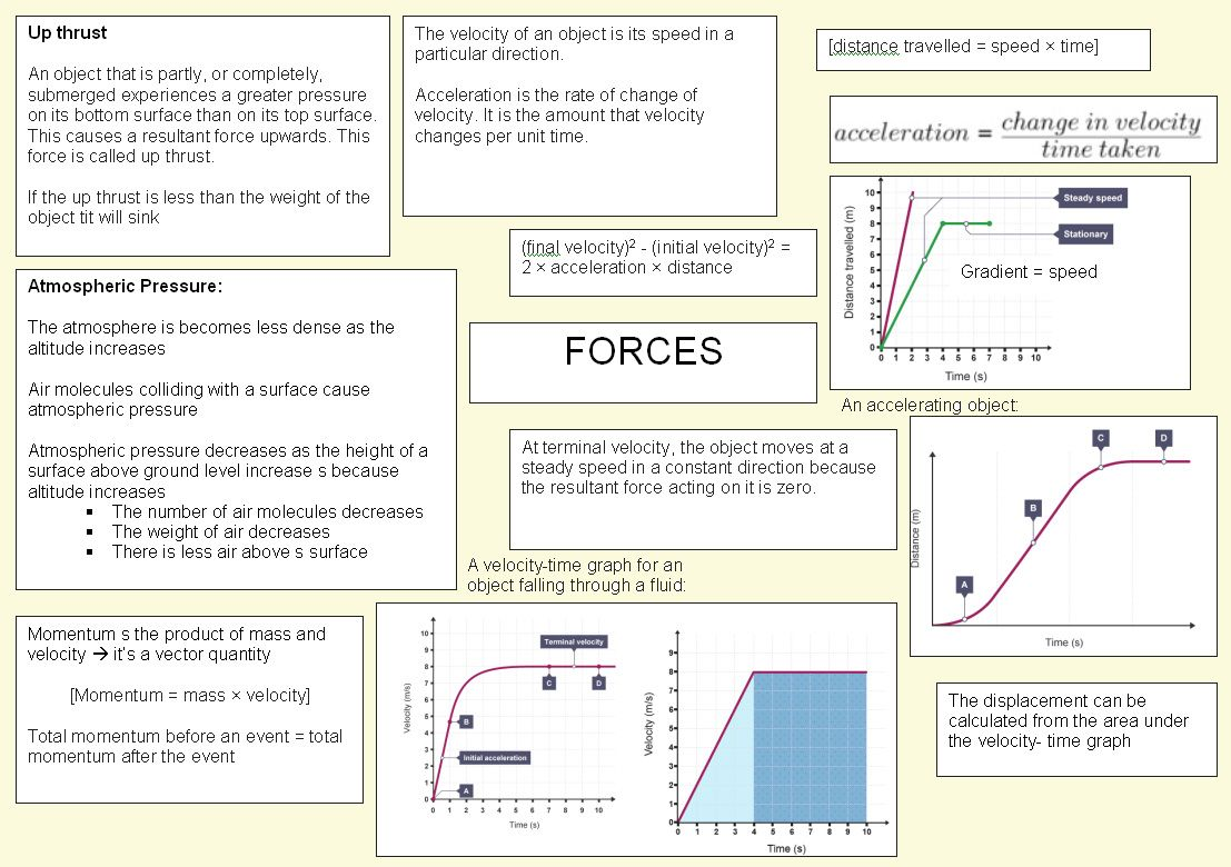 Velocity Time Graph Worksheet Tes