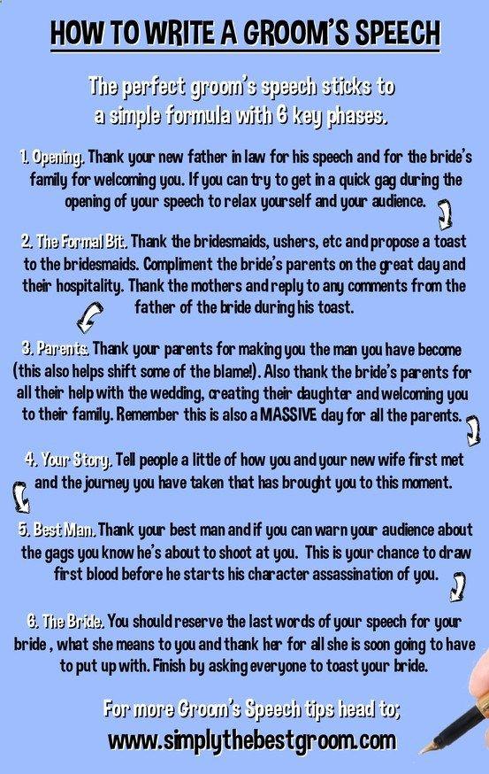 How To Write Your Grooms Speech Groom Wedding Speech Groomsman Speech Wedding Speech