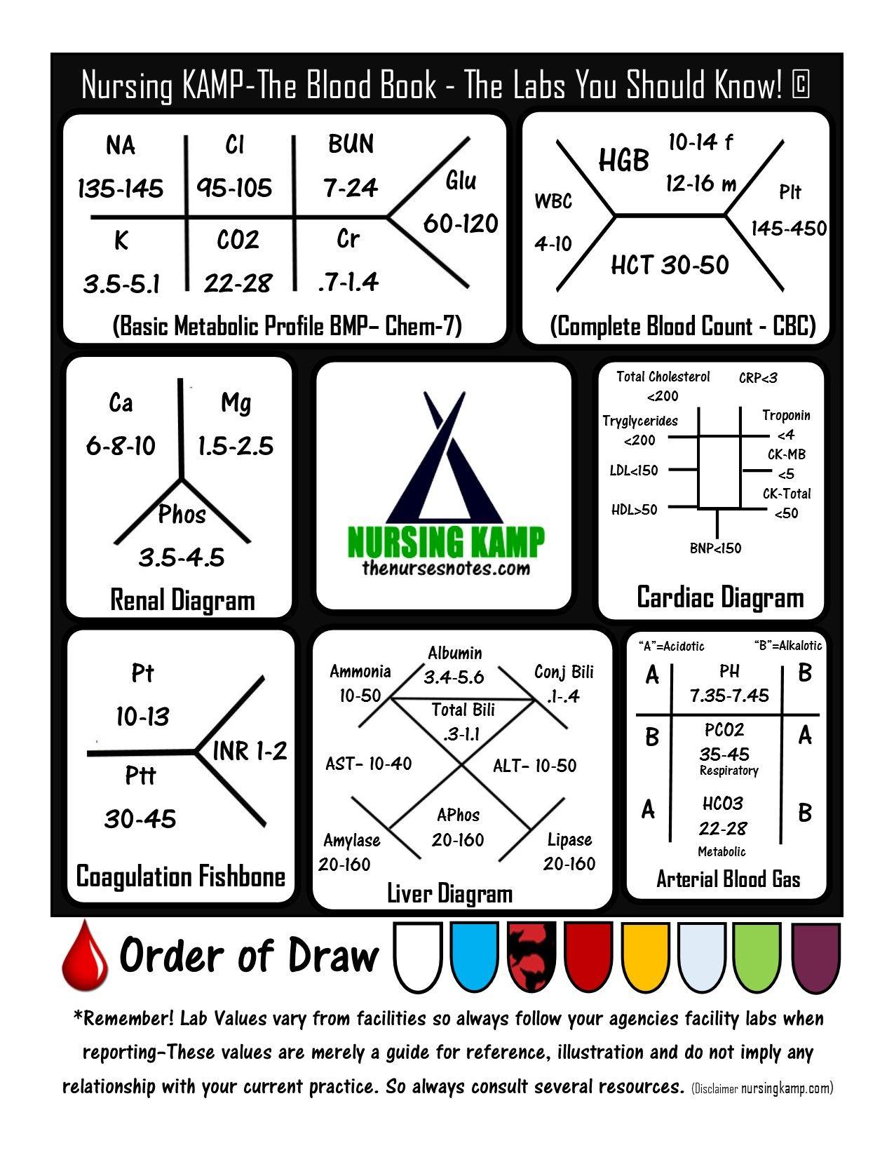 google sheets fishbone diagram template