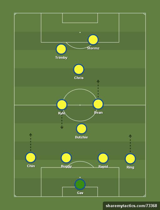 Vfl Modena 4 1 3 2 Vfl Football Tactics And Formations Football Tactics Soccer Workouts Football Formations