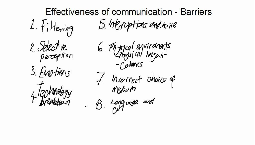 Video 06 Barriers To Communication Business Communication Communication Effective Communication