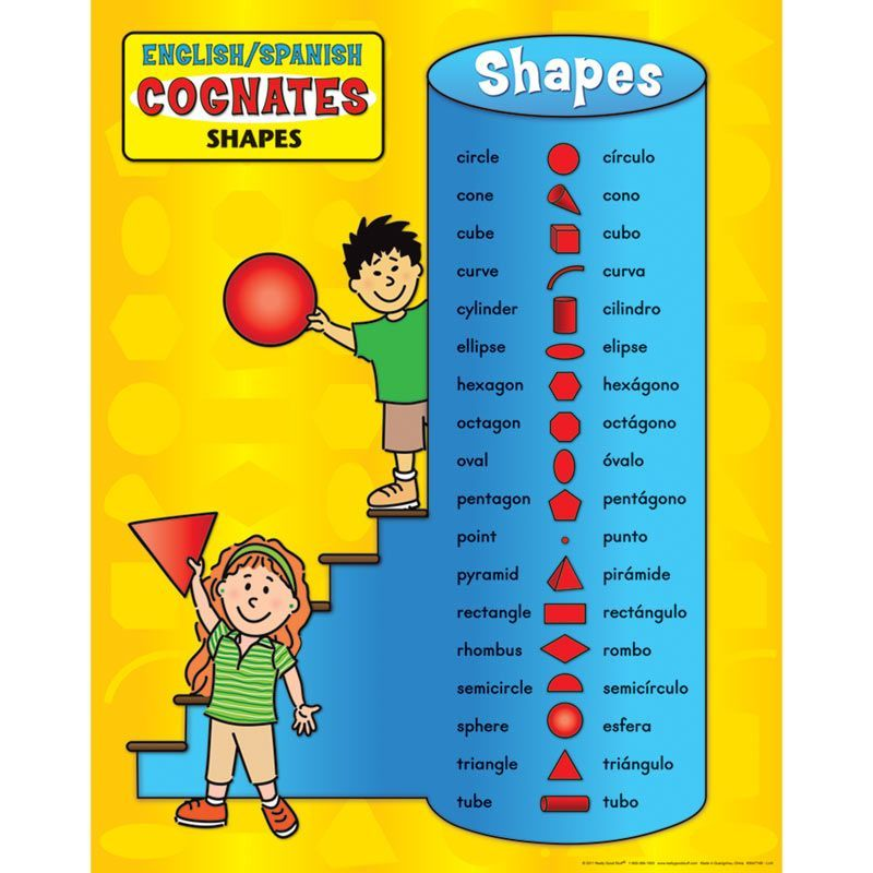 Englishspanish Cognates Shapes Poster Spanish Cognates Shape