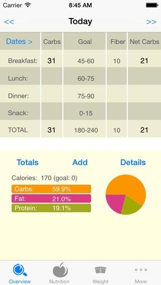 Diet plan ratio photo 9