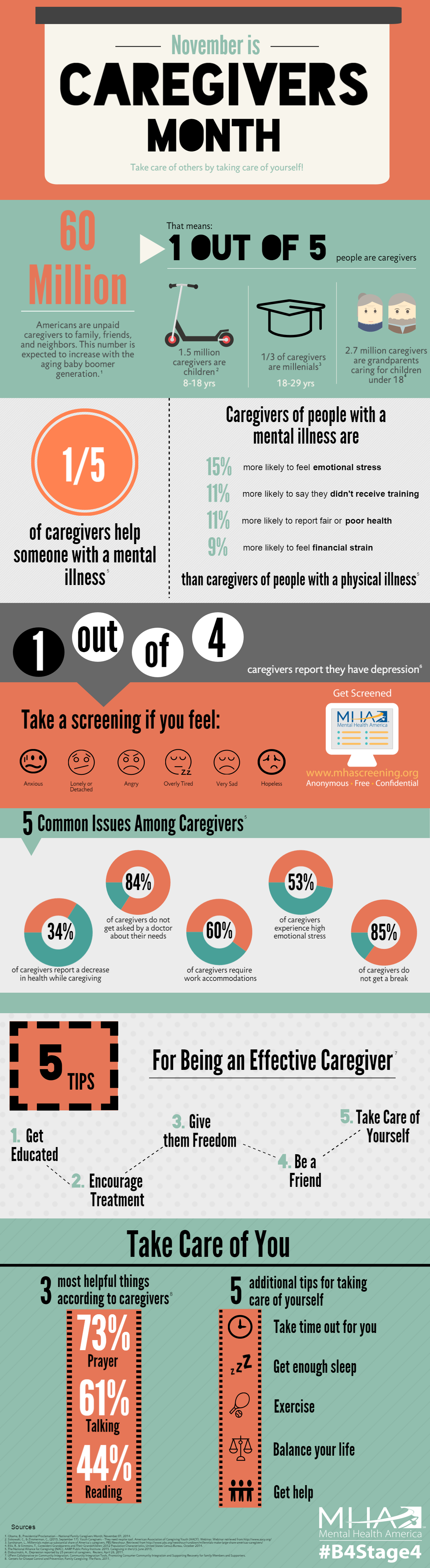 November is Family Caregivers Month! Mental Health America is proud to recognize November as Family Caregivers Month. Check out the infographic below for some quick facts about caregivers of individuals with mental illnesses and the issues they face..