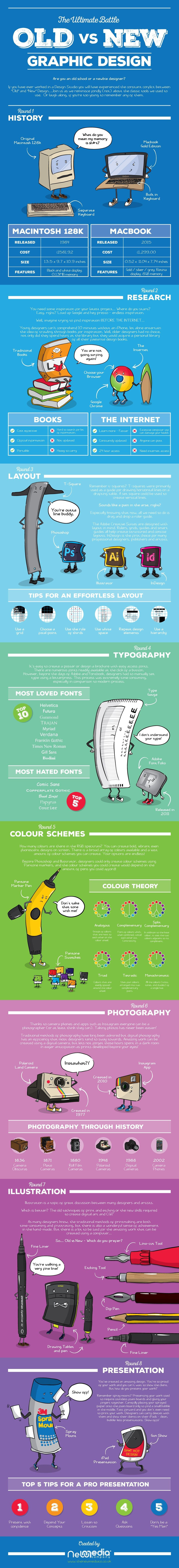 The Ultimate Battle Old vs New Graphic Design #Infographic
