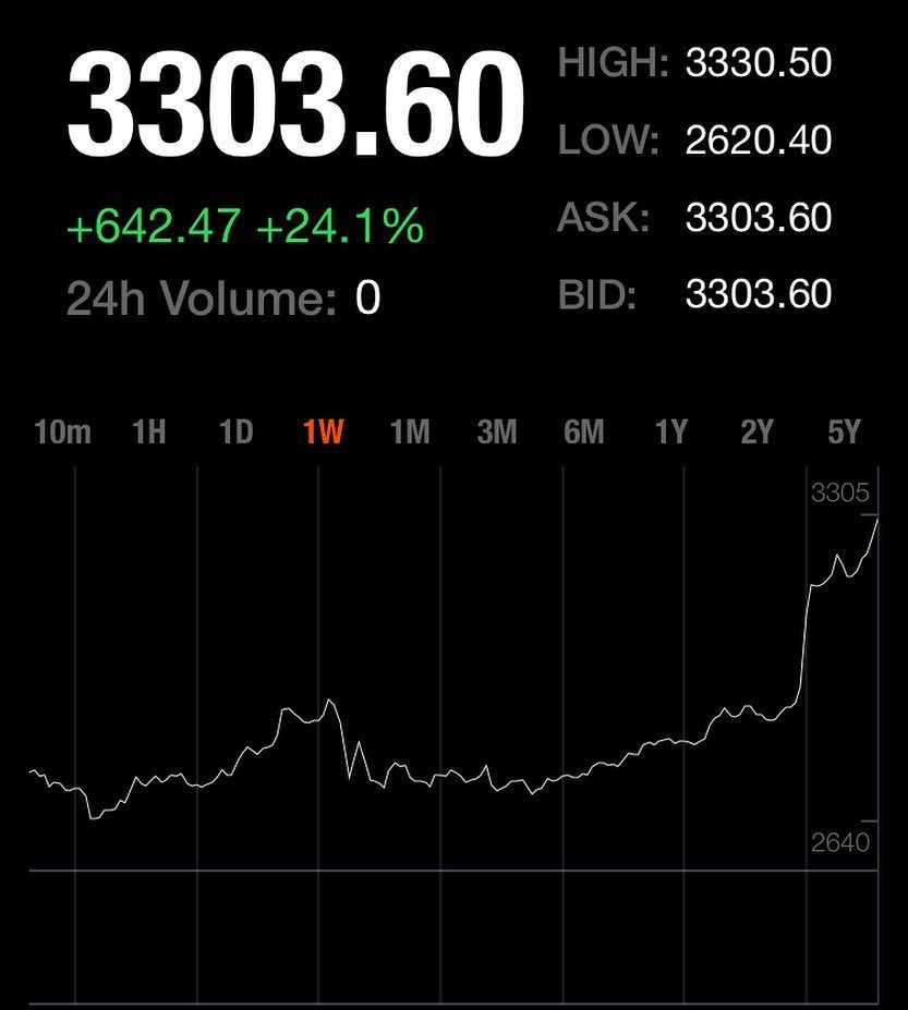 To the moon! . bitcoin cryptocurrency happyweekend