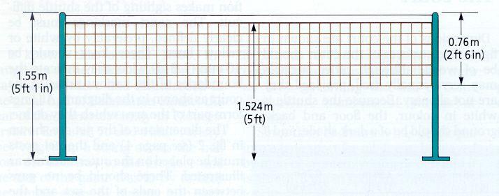 Badminton Net Height And Depth Badminton Court Badminton Badminton Net Height