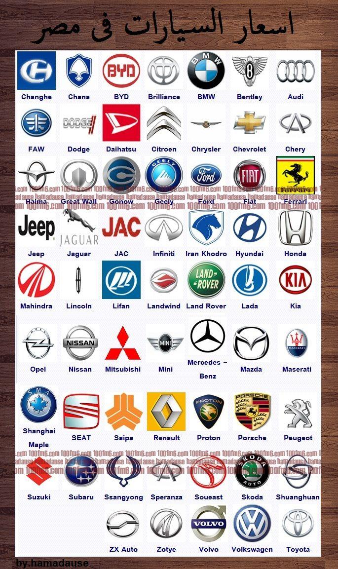 اسعار السيارات فى مصر 2013 بالصور Car Logos Car Brands Logos Cars Brand