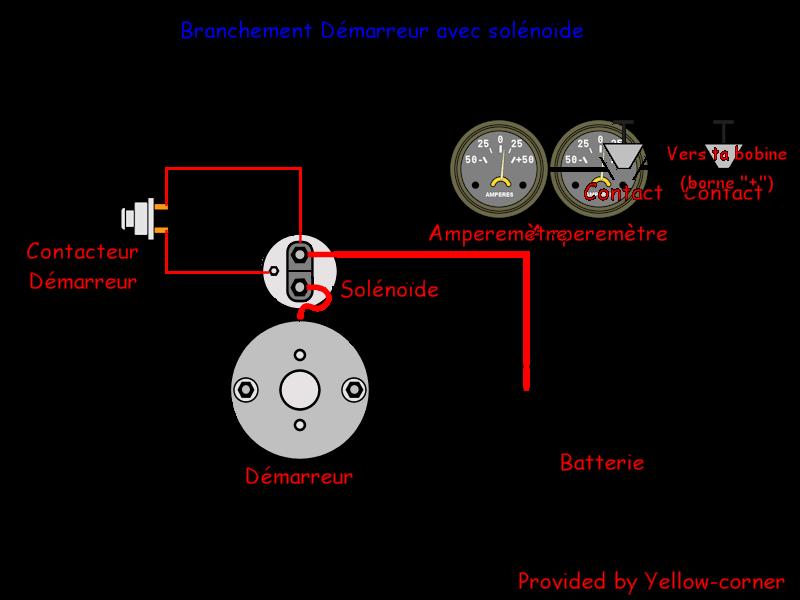 schema solenoide demarreur tracteur tondeuse diagram. Black Bedroom Furniture Sets. Home Design Ideas