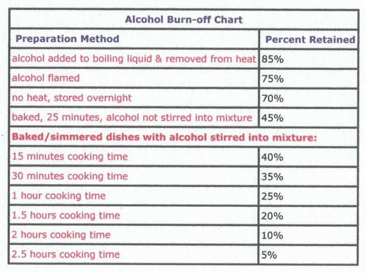 8852d7966ce4f97d915467fda593764c - How Long Does It Take To Get Clean Of Alcohol