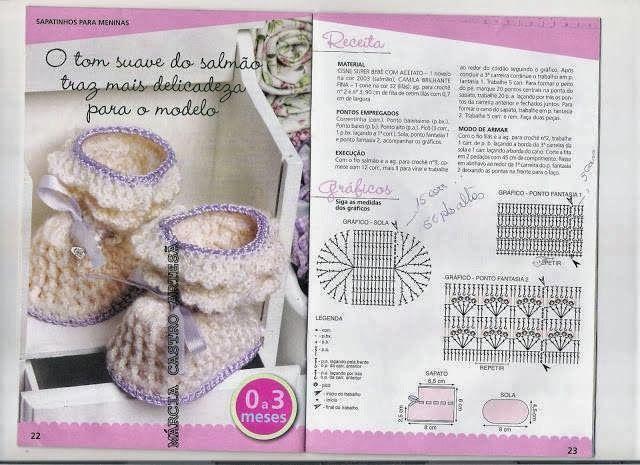 Zapatitos tejidos con patrones - Imagui
