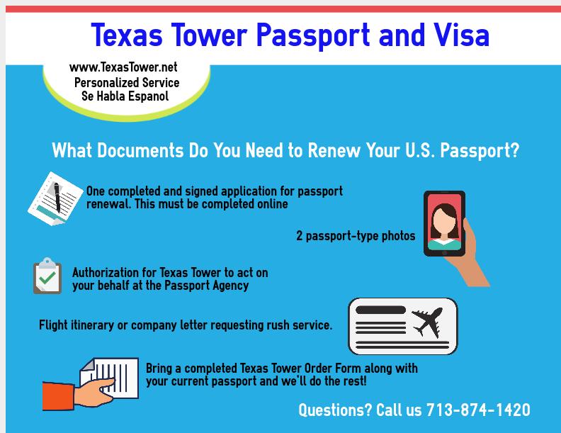 Infographic Documents Needed to Renew Your U.S. Passport