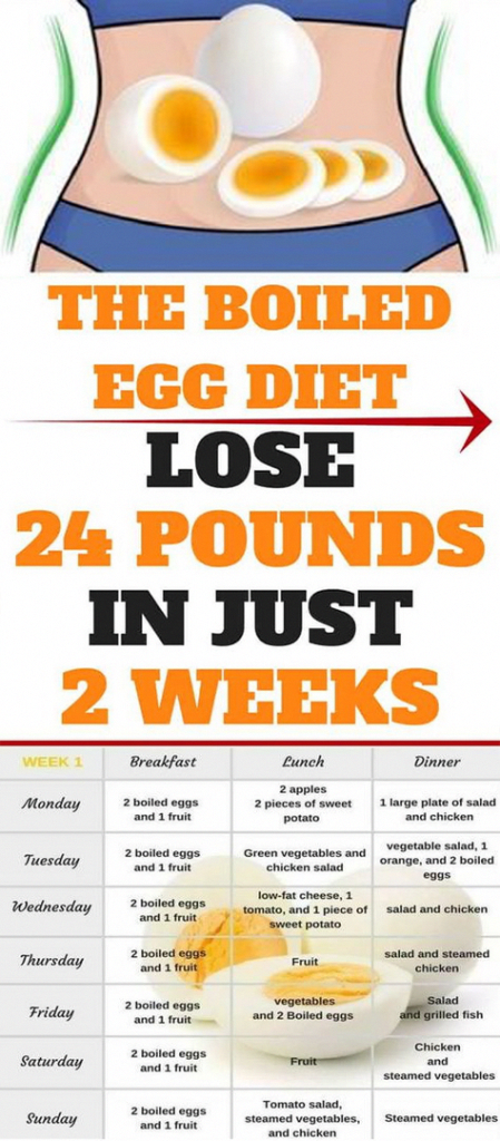 """This Super Simple Morning Habit """"Accidentally"""" Melted 84 LBS Of Fat"""