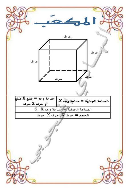 ملخص قواعد الرياضيات سنة سادسة موسوعة المعلم والتلميذ Blog Posts Post Map