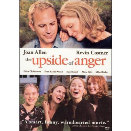 Upside Of Anger (Widescreen)