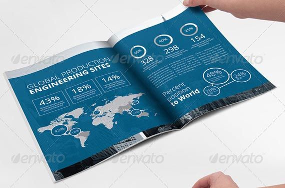 Image result for annual report design report design Pinterest - free annual report templates