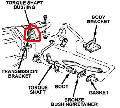 Have A Transfer Case Shifter Rattle Here Is The Fix And Tsb