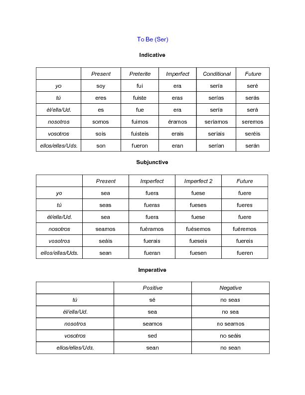 3 Formas de Programar - wikiHow