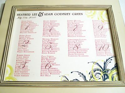 free wedding seating chart maker on stationery creative themed guest