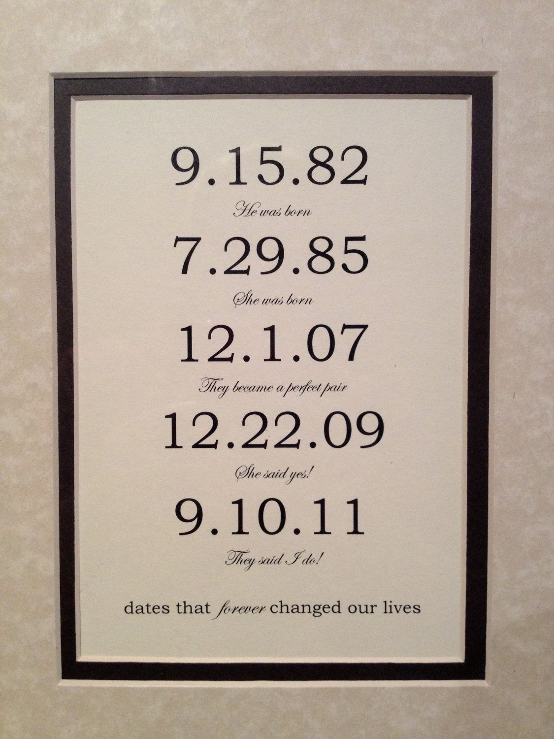 framed matted custom date art print personalized With wedding anniversary dates and gifts