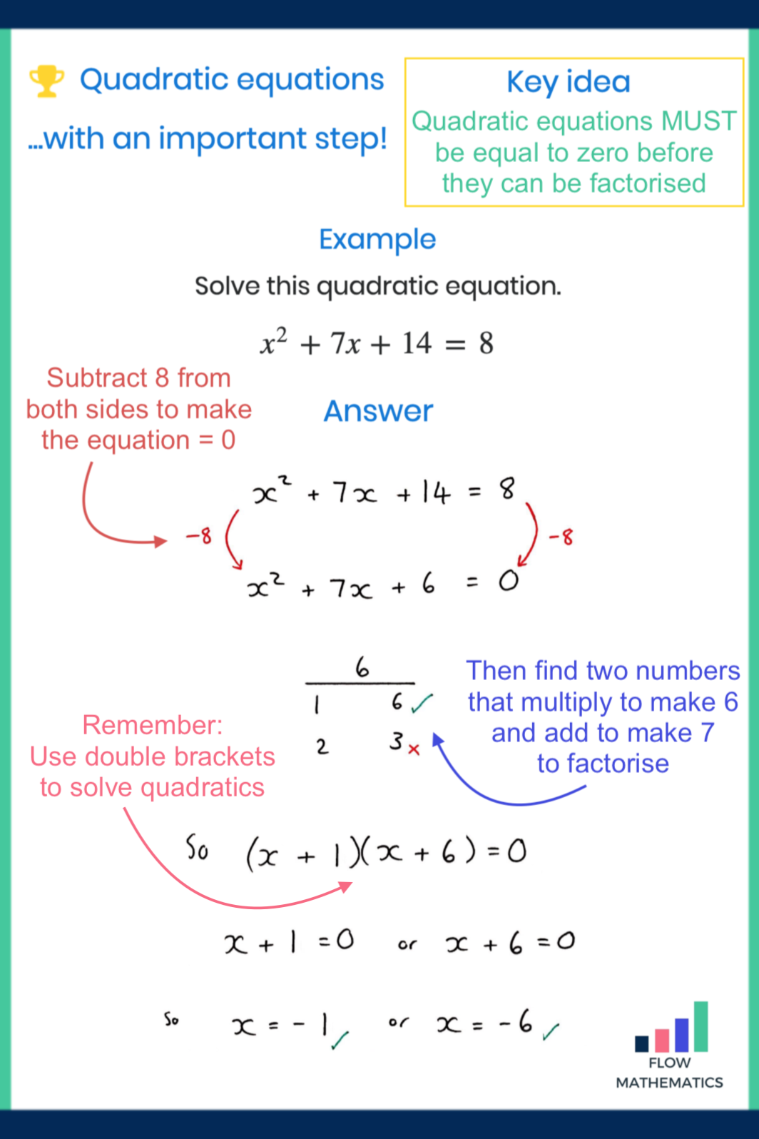Quadratic Equations That Need Rearranging First In