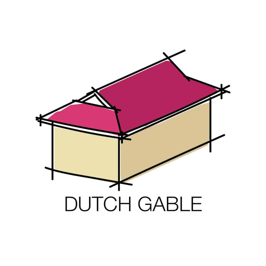 Learn About The 20 Most Popular Roof Types For Your Future Home Roof Types Fibreglass Roof Roof Truss Design