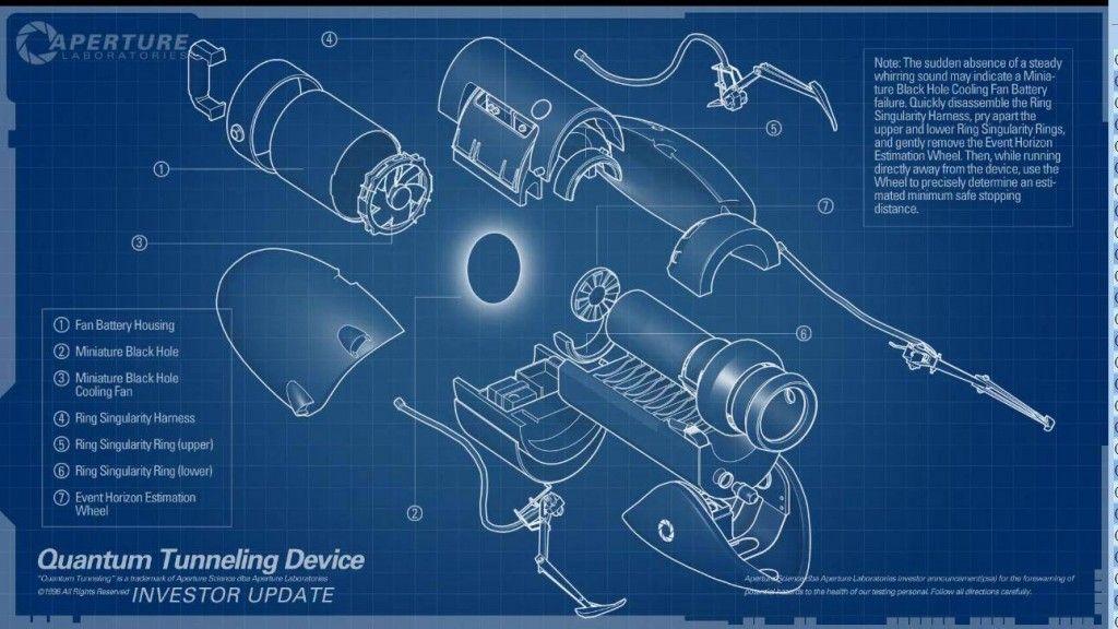 Portal gun blueprint blueprint pinterest portal gun blueprint malvernweather Choice Image