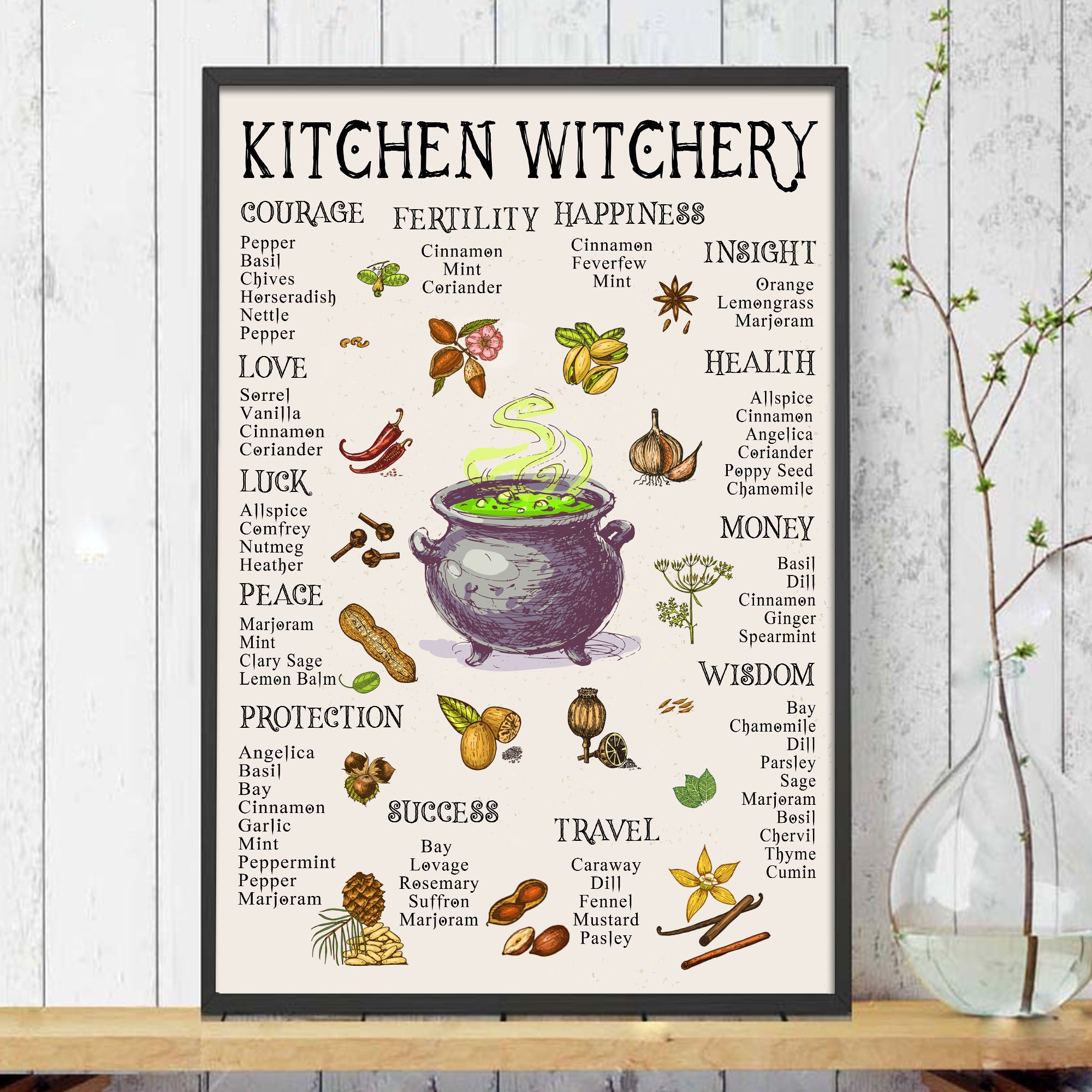 Kitchen Witchery | homemade beauty& cleaning | Kitchen