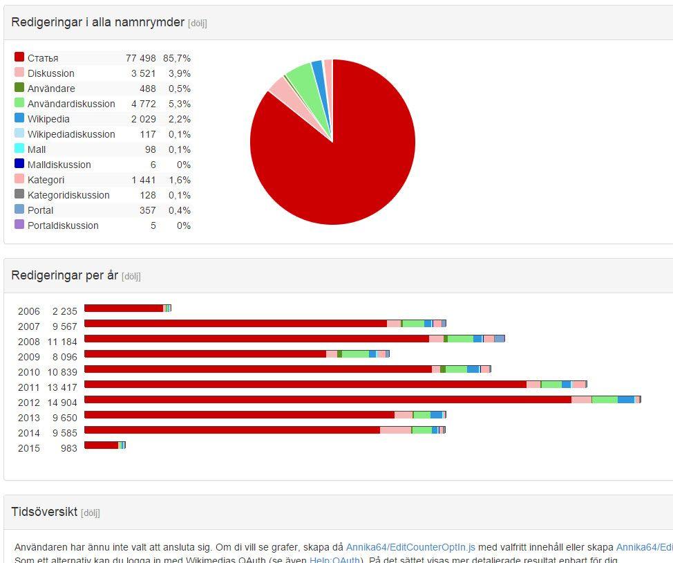 match.com® den ledande online dejtingsajt för singlar