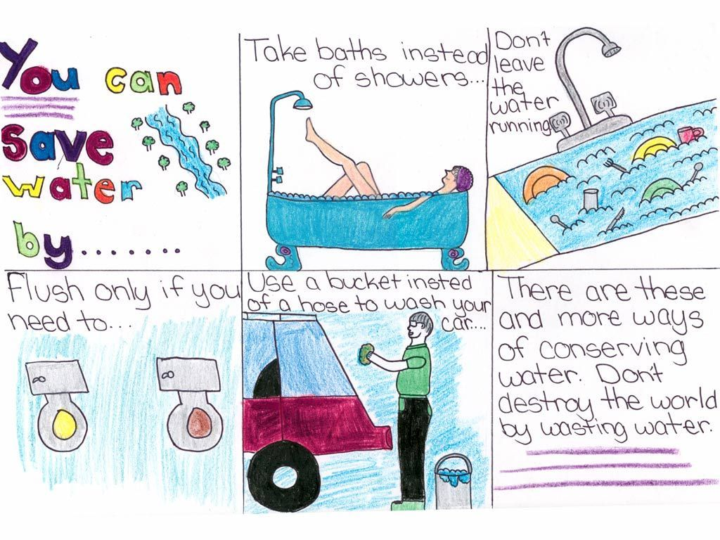 Image Result For How To Save Water For Kids Posters Water