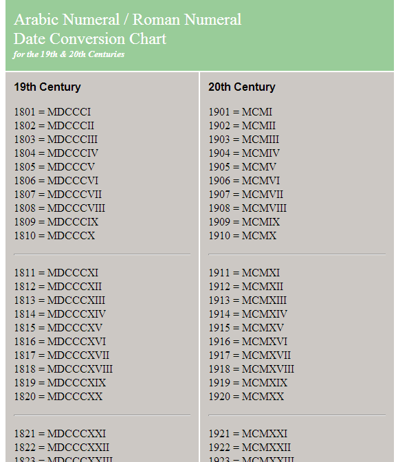 roman numeral dates in webpage use control f to look for a date. Black Bedroom Furniture Sets. Home Design Ideas