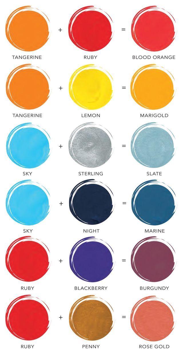colorsss   Nuancier de mélange, Melange couleur peinture, Théorie des couleurs