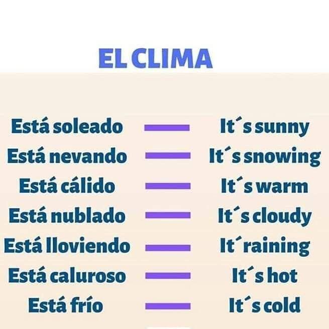 EL CLIMA en 2020 | Como aprender ingles basico, Palabras de vocabulario,  Palabras basicas en ingles