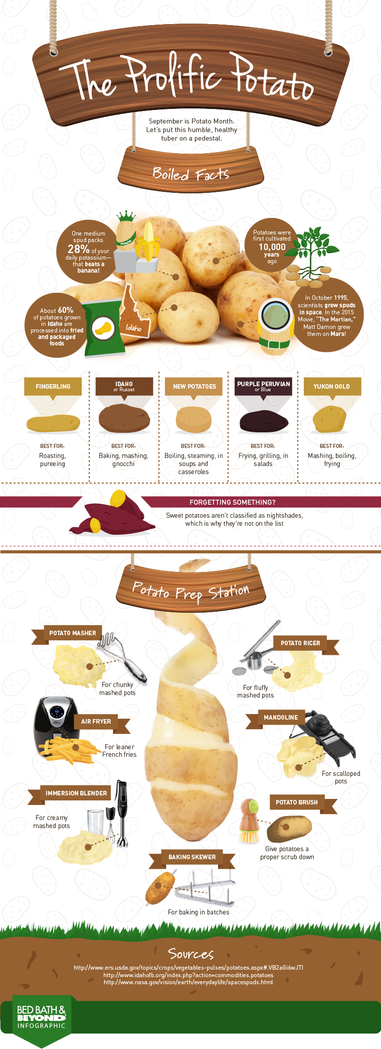 The Prolific Potato Infographic Above Beyond Food Quick Healthy Meals Potatoes
