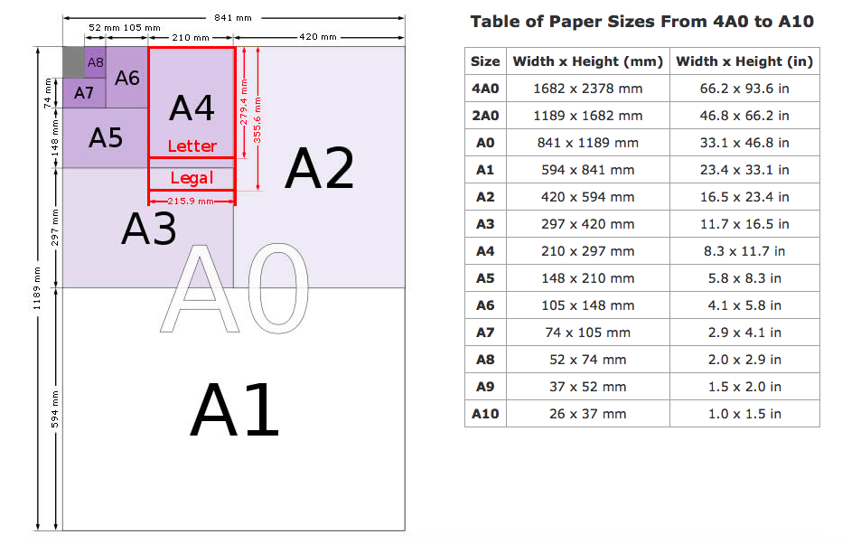 a4 paper measurements