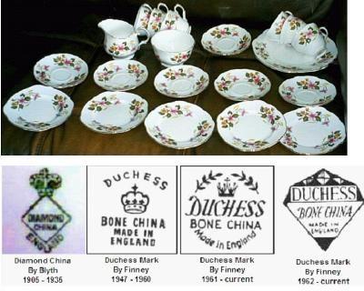 Duchess Bone China Tea Set Antique China Fine China And Modern China Manufacturers Query Kids Tea Set Vintage China Pottery Marks