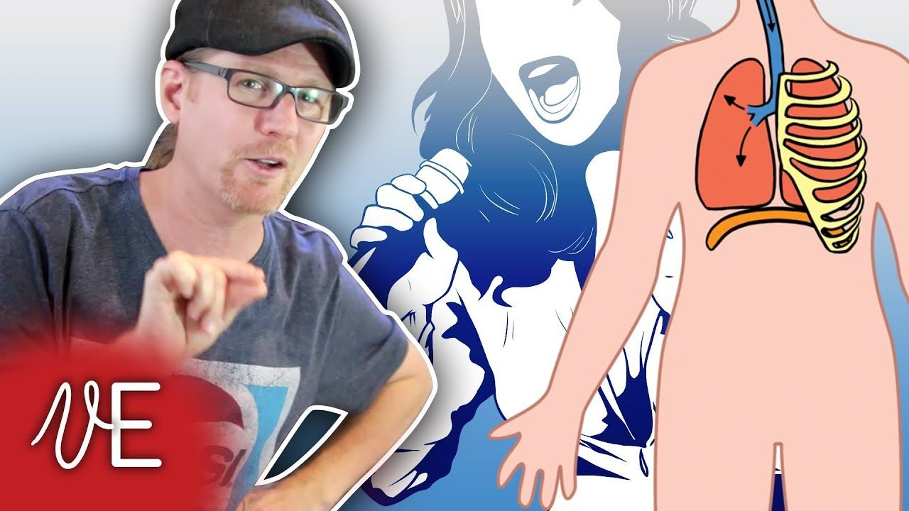 Learn to SING from the DIAPHRAGM Singing MYTH EXPOSED