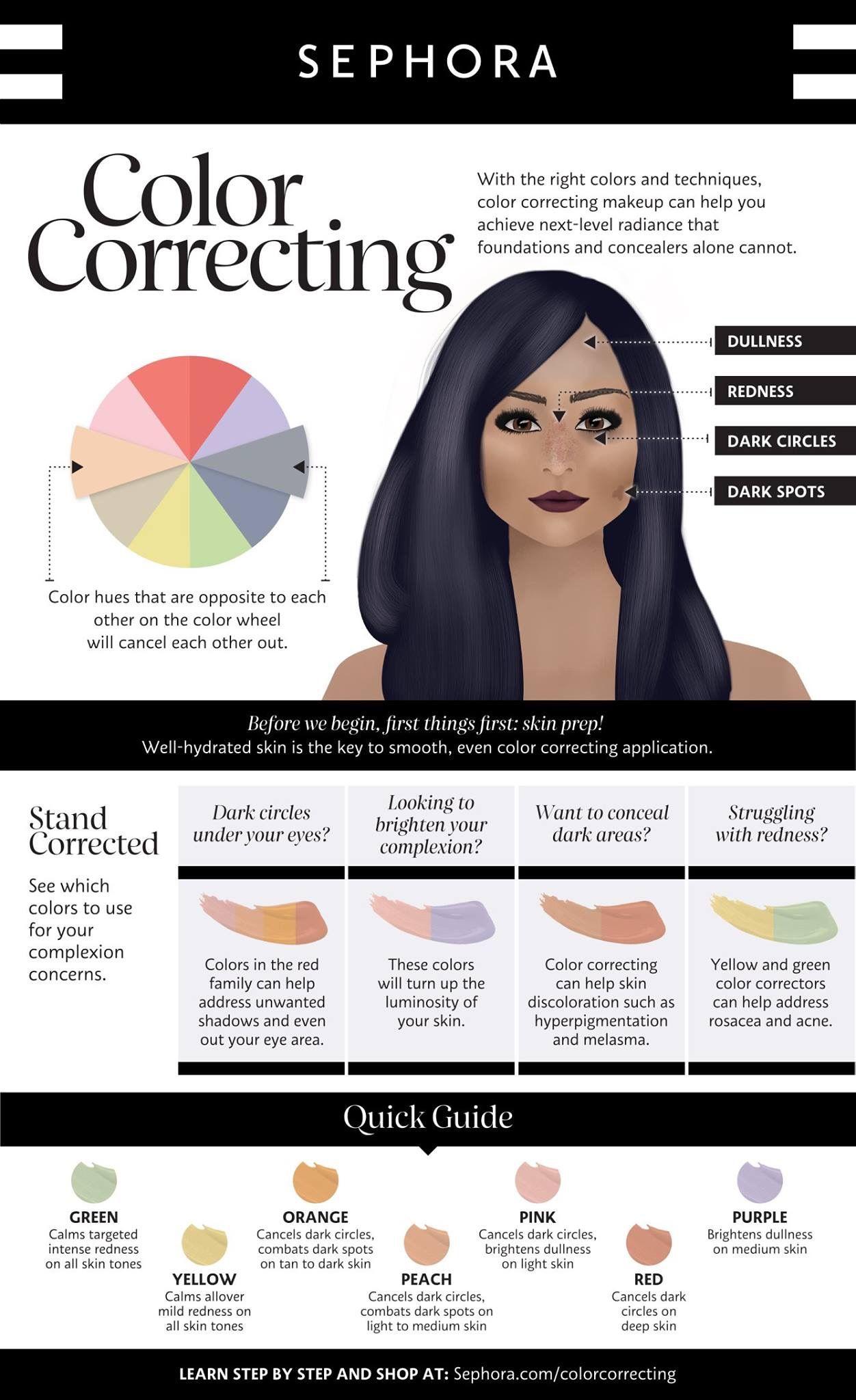 Color correction | Color correction makeup. Skin prep. Color correcting wheel