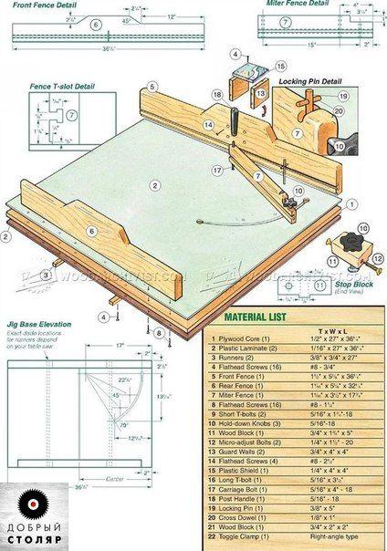 pingl par sno sur bricolage gabarits pour travail du. Black Bedroom Furniture Sets. Home Design Ideas