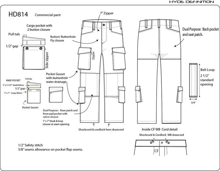 Image result for bdu sewing patterns | clothing | Sewing