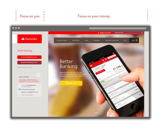 Santander Presentation Tres Claire Banque Webdesign Website Banking Inspiration Santander Web Design Banque