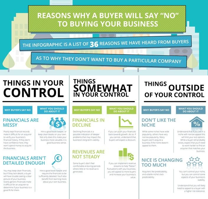 Create An Infographic For Quiet Light Brokerage By Cyansnow