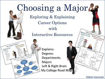 A seven-slide, interactive PowerPoint to assist students through the process of choosing college majors.  Includes individual/small/whole group critical thinking skills activities:Definitions of Bachelor of Arts/ScienceDifferences between Bachelor of Arts/SciencesLeft Brain/Right Brain examples/quizzesCareer Assessment Quiz linksActivities for assessing left/right brainHow to choose skill-based majorsOptional research activitiesCan be used for fact based research writing, college prep…