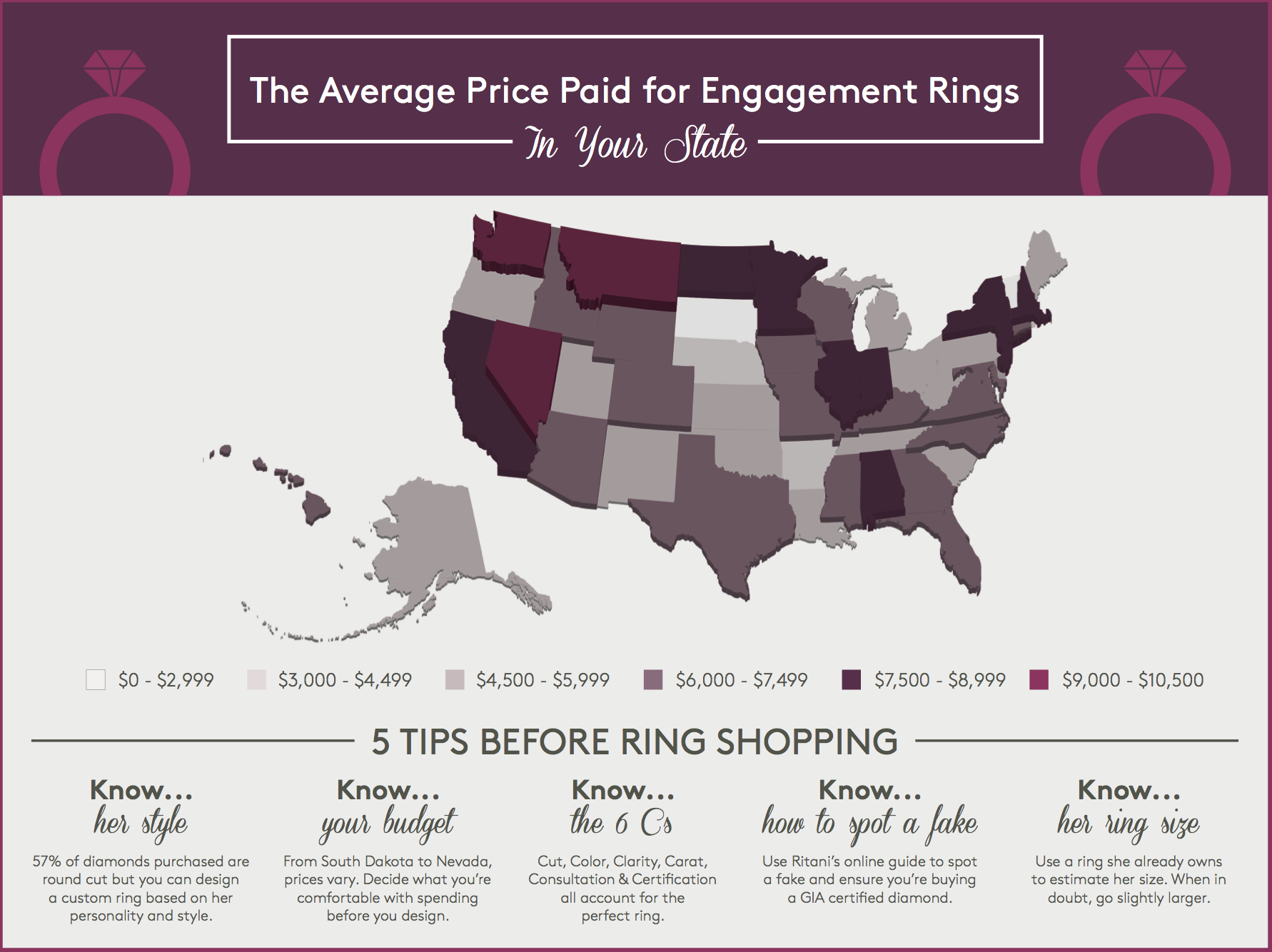 What Are People In Your State Spending On Engagement Rings Wedding Ring Cost Engagement Ring Cost Engagement
