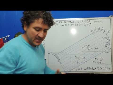 Como Unir Tubos A Cualquier Angulo Injerto Tuberias Youtube Vida Youtube Airline