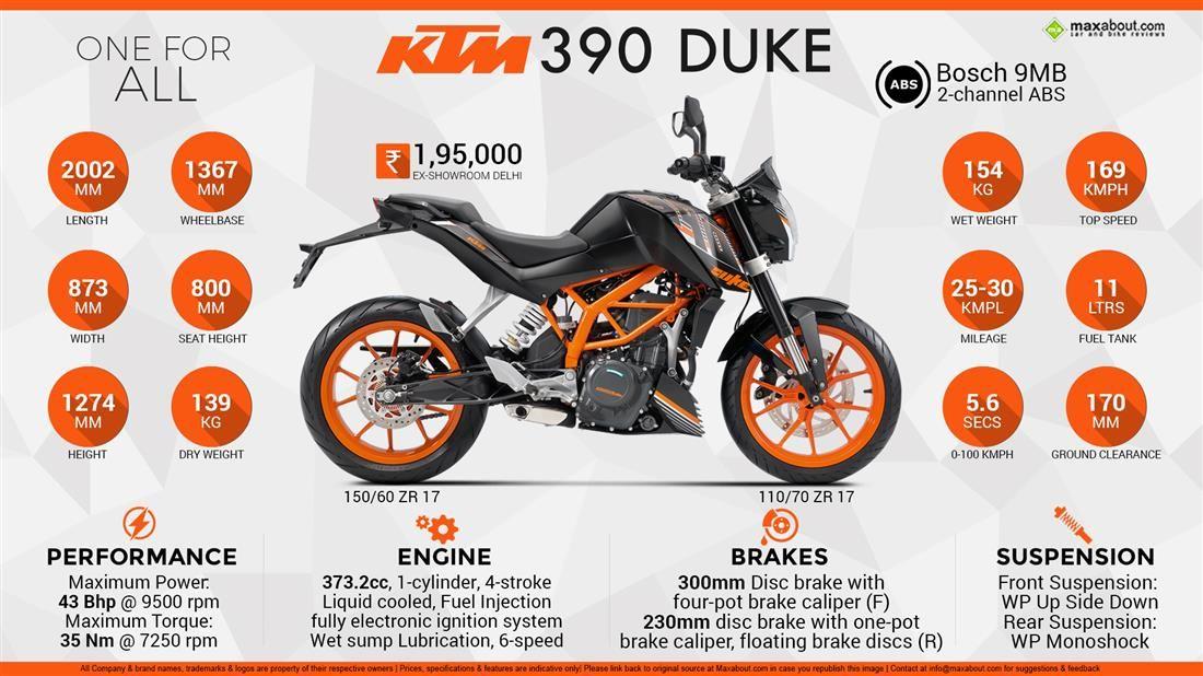 KTM 390 Duke Infographic | KTM DUKE | Duke bike, Ktm duke