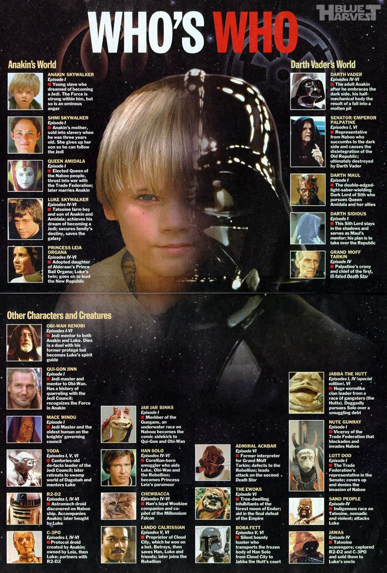 star wars characters - Google Search | The Force | Pinterest | Star