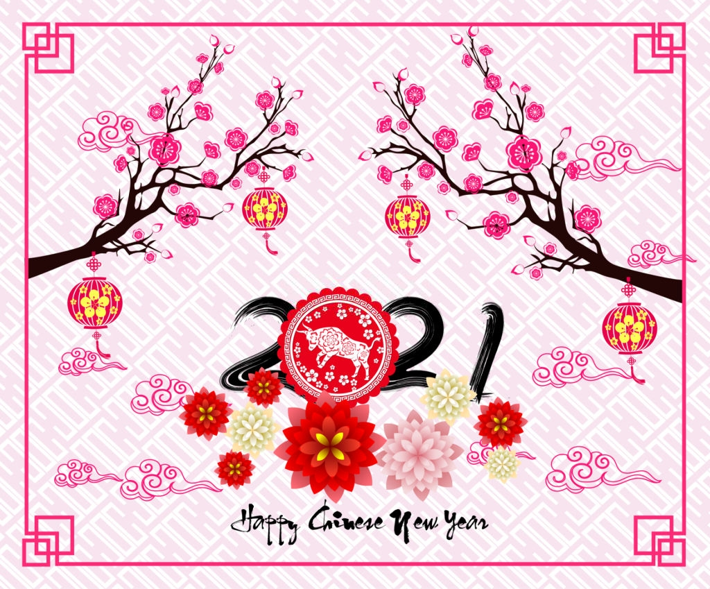 Year of Bull 2021 Images and Wallpaper in 2020 Year of