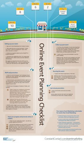 Online Event Planning Checklist This Is Great  Wedding Planning